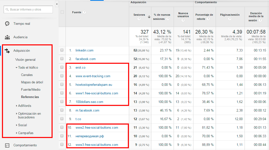 Tráfico de referencia en Google Analytics