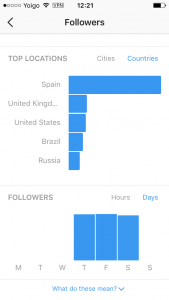 Activar Instagram Business - Estadisticas Followers por países