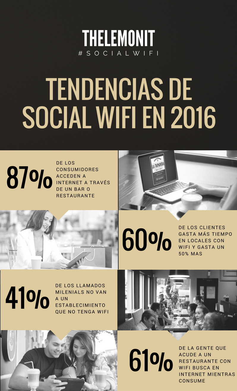 Tendencias Social WiFi 2016